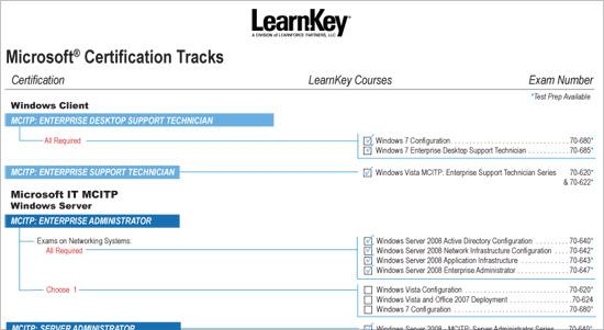 certification_tracks